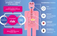 2. Perio diabetes project (1)